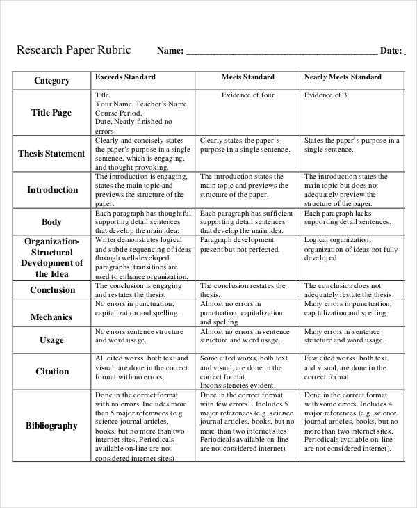 Artist research paper rubric