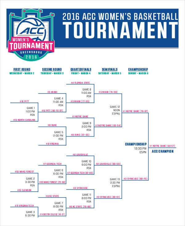 womens college basketball tournament brackets