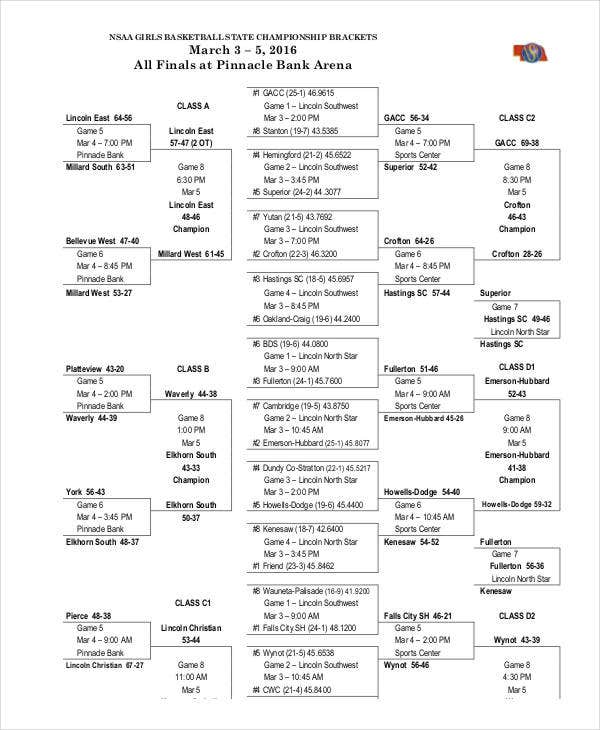 girls championship basketball brackets