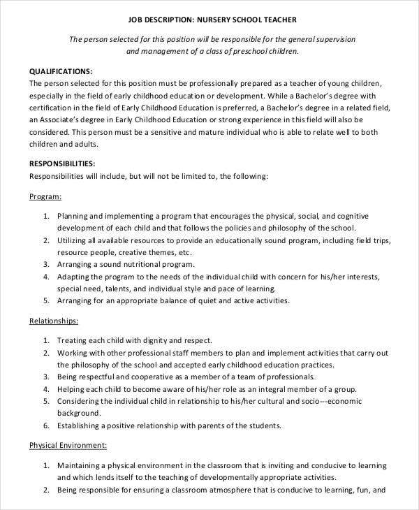 Nursery Preschool Teacher Job Description