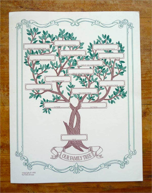 Blank Family Tree Poster