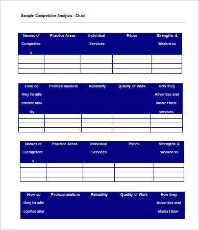 Competitive Analysis Template - 6+ Free Sample, Example, Format