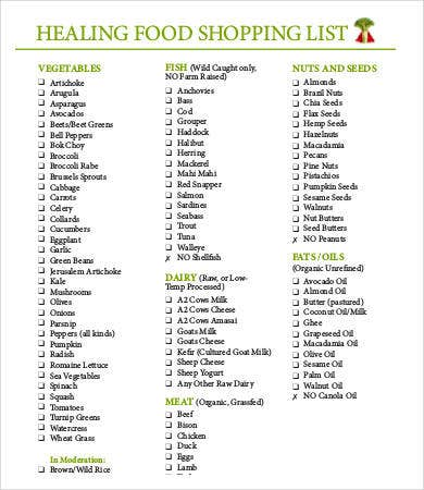 Healing Food Shopping List Template