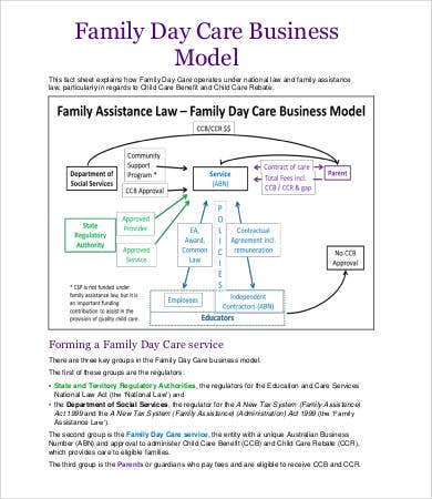 Family Daycare Business Marketing Plan