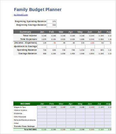 Printable Family Budget Planner Template