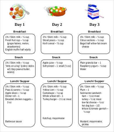 child care meal plan template