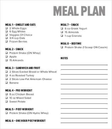 bodybuilding meal plan template