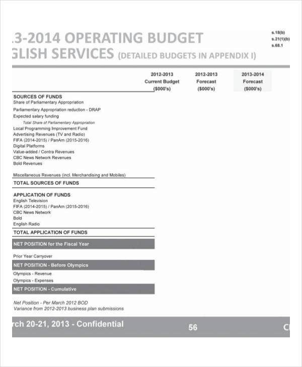 operating budget template 8 free pdf documents download free