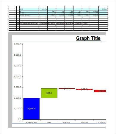 Waterfall chart template excel