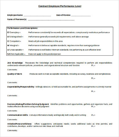 Employee Performance Contract Template