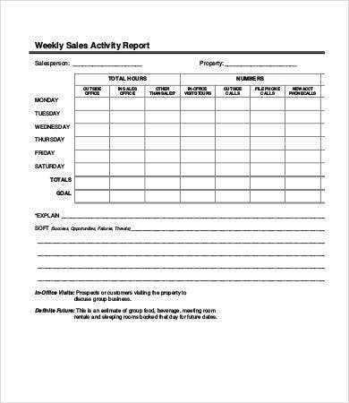 weekly sales activity report template1