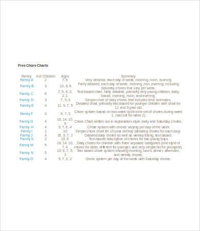 printable free chore chart template