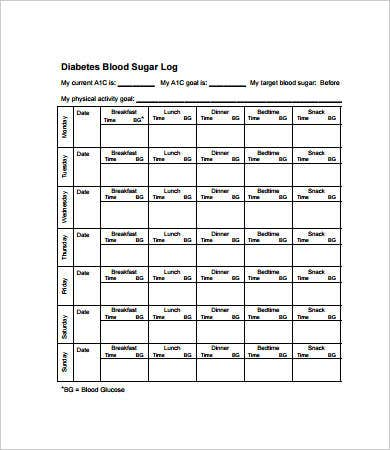 Blood Glucose Chart   Free Pdf Documents Download  Free