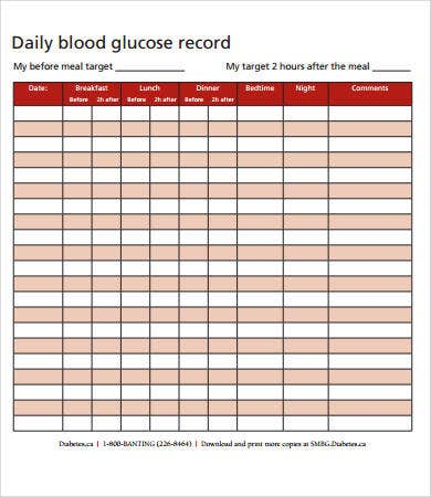 Blood Glucose Chart - 8+ Free Pdf Documents Download | Free