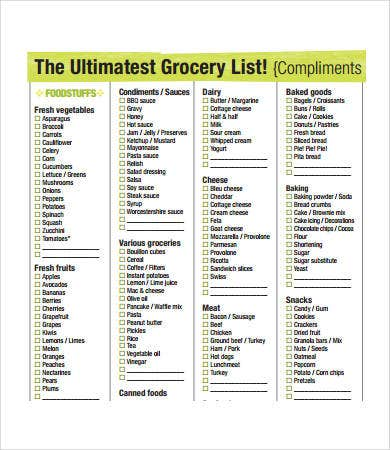 image relating to Printable Grocery List by Category called Printable Grocery Record Template - 7+ Absolutely free PDF Information