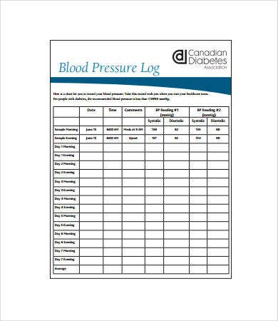 printable blood pressure log