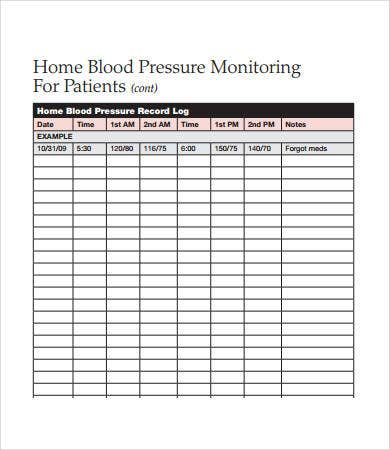 blood pressure monitoring log sample