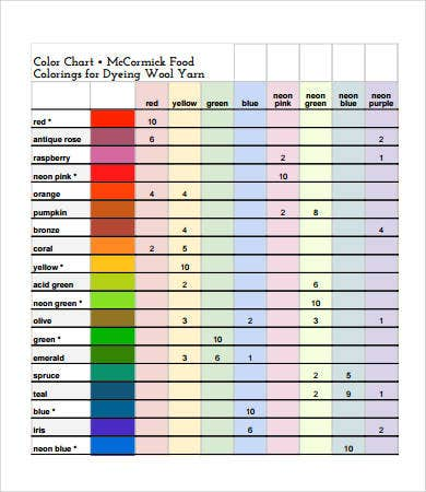 Food Coloring Chart - 9+ Free Pdf Documents Download | Free