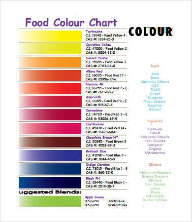 sample food coloring chart
