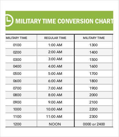 free military time conversion chart