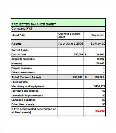 projected balance sheet format