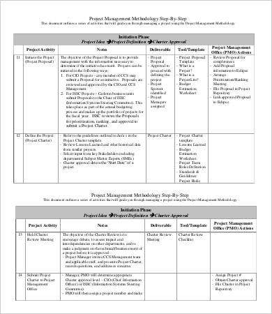 Project Activity Planning Template