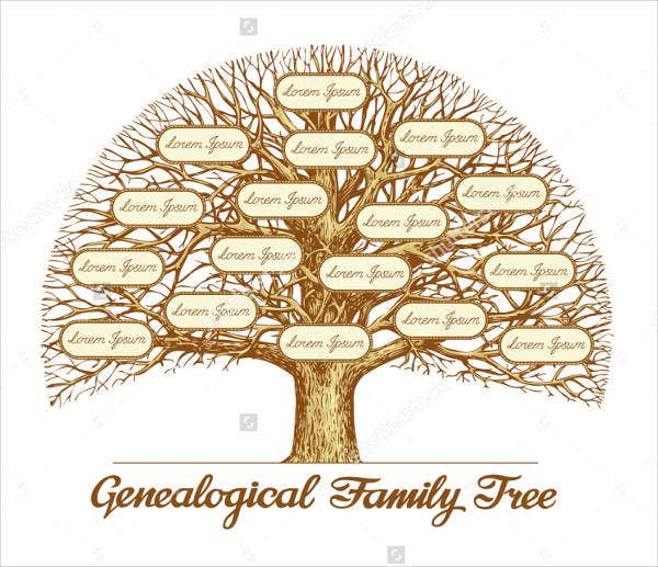 family tree map template1