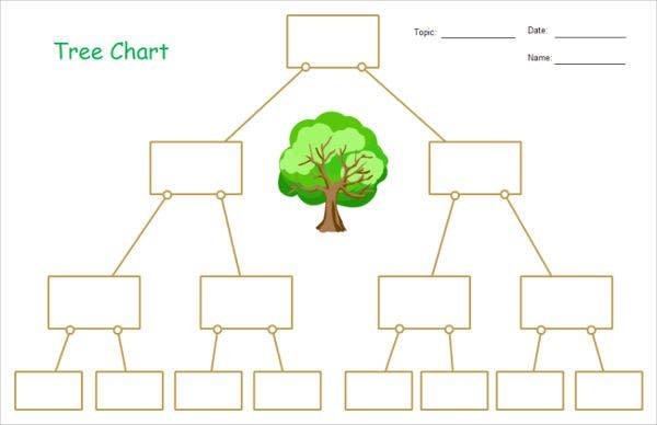 tree map organizer template