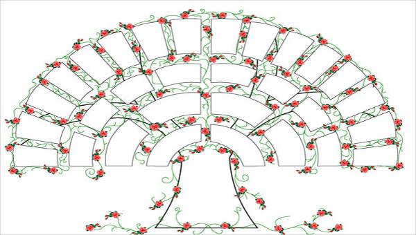 Tree Map Template Free Premium Templates