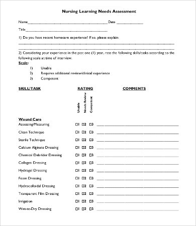 Nursing Needs Assessment Template