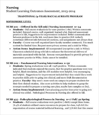 Student Nursing Assessment Template