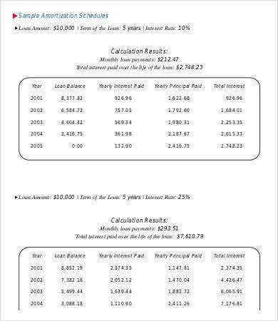 Sample Loan Amortization Schedule Template