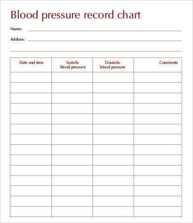 Blood Pressure Record Chart