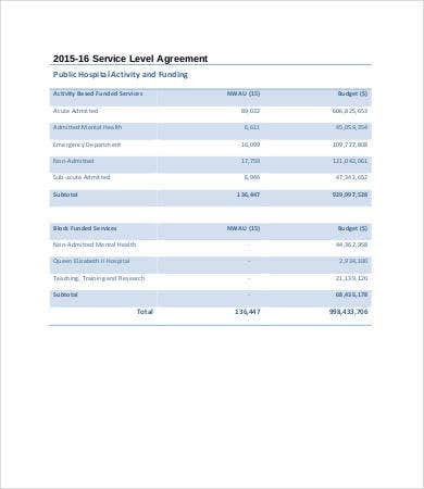 Service Level Agreement Template For Healthcare