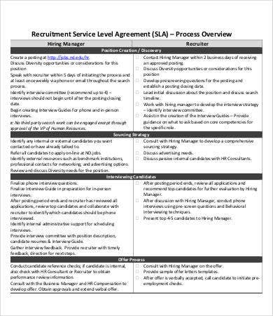 Template For Recruitment Service Level Agreement