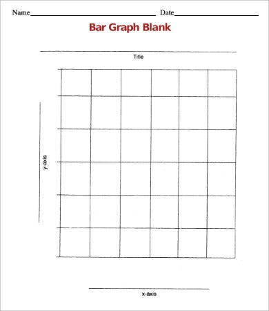 image relating to Printable Bar Graph Template named Bar Graph Templates - 9+ No cost PDF Templates Downlaod Free of charge