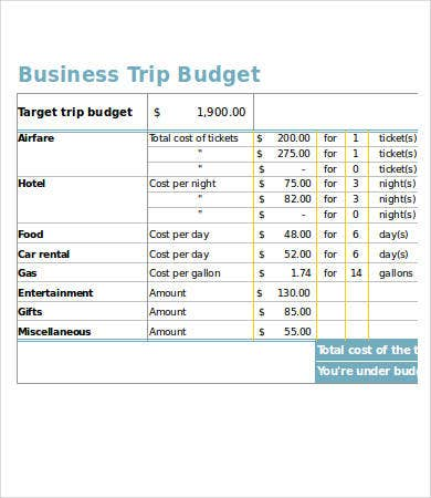 Business budget template 8 free pdf excel documents for Business trip expenses template