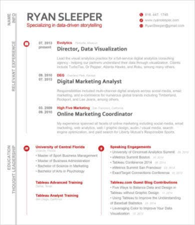 Digital Marketing Resume - 7+ Free Word, PDF Documents Downlaod ...