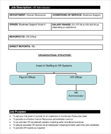 HR Administrator Job Description