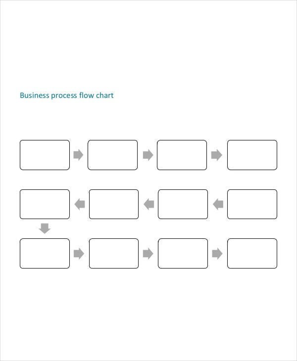 Process Chart Template - 9+ Free Pdf Documents Download | Free