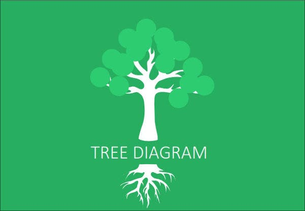 tree diagram template