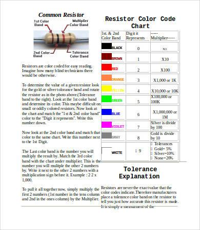 resistor multiplier chart