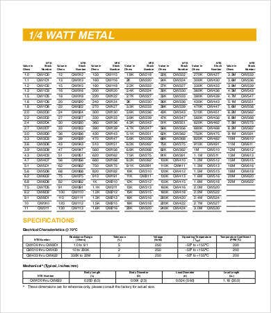 resistor wattage chart template