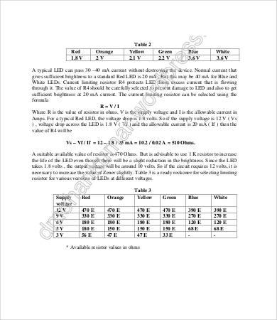 resistor chart for led