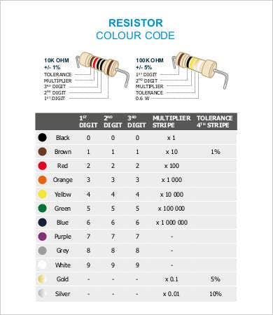 Resistor Chart 8 Free Word Pdf Documents Download