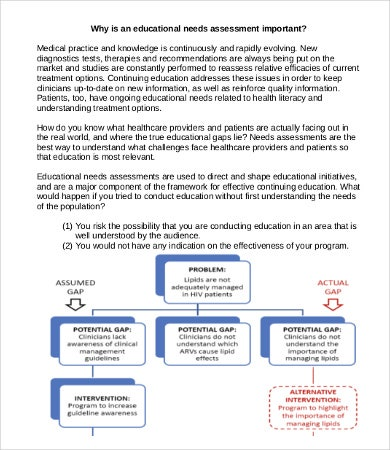 educational needs assessment template