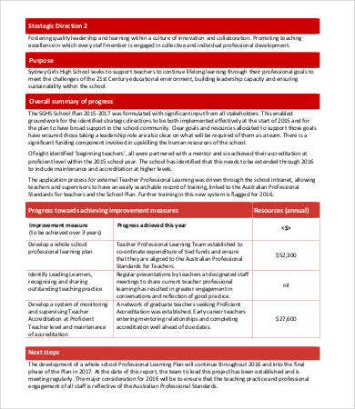 annual school report template