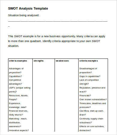 Business SWOT Analysis Template Word