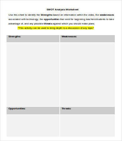 Personal SWOT Analysis Worksheet Template Word