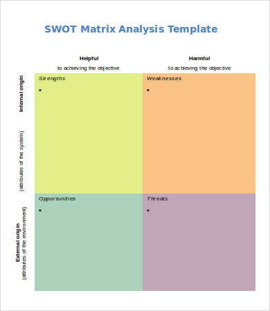 SWOT Matrix Analysis Template